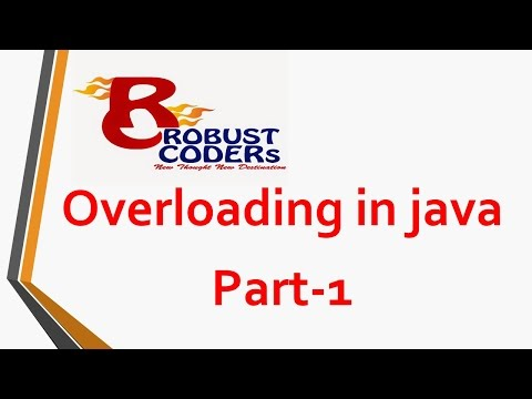 Method Overloading | Robust Coders